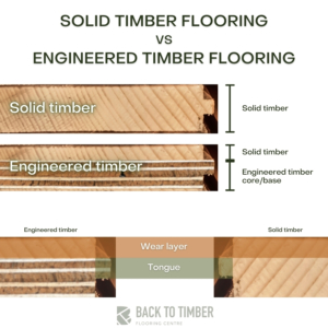 Solid timber flooring vs Engineered timber flooring
