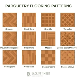 Parquetry flooring patterns